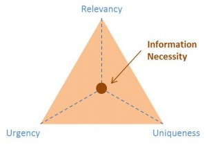 Information relevance in product cost hiller associates