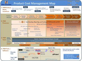 World Map of Product Cost Management Hiller Associates