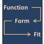 Form, Fit, and Function – A Framework for your Bill of Material
