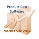 2012 Revenues in the Product Cost Management Software Market
